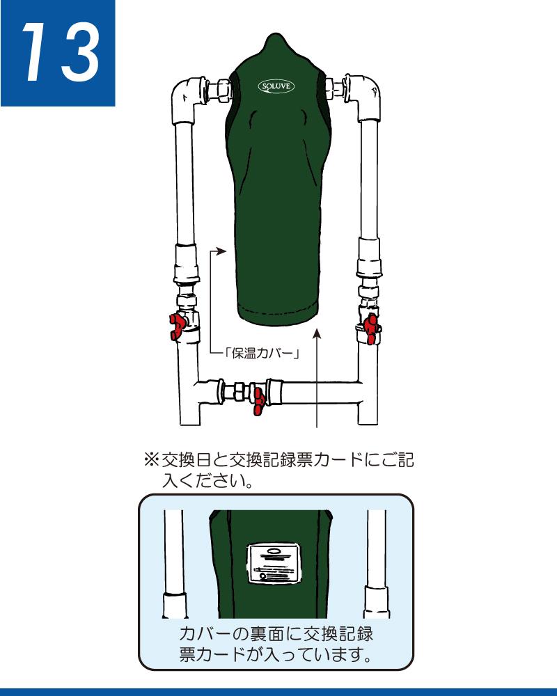 ソリューヴフィルター交換手順 入口側の通水バルブをすこし(1/3位)開いてハウジング・ボディに水を注入します。