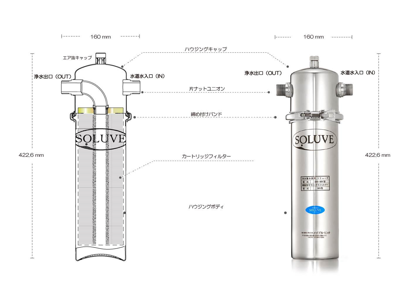 『ソリューヴ(SOLUVE)』SH-MV型の画像