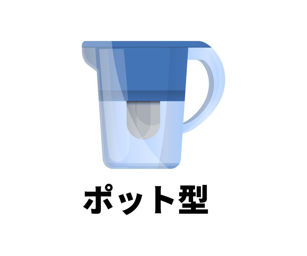「ポット型浄水器」画像