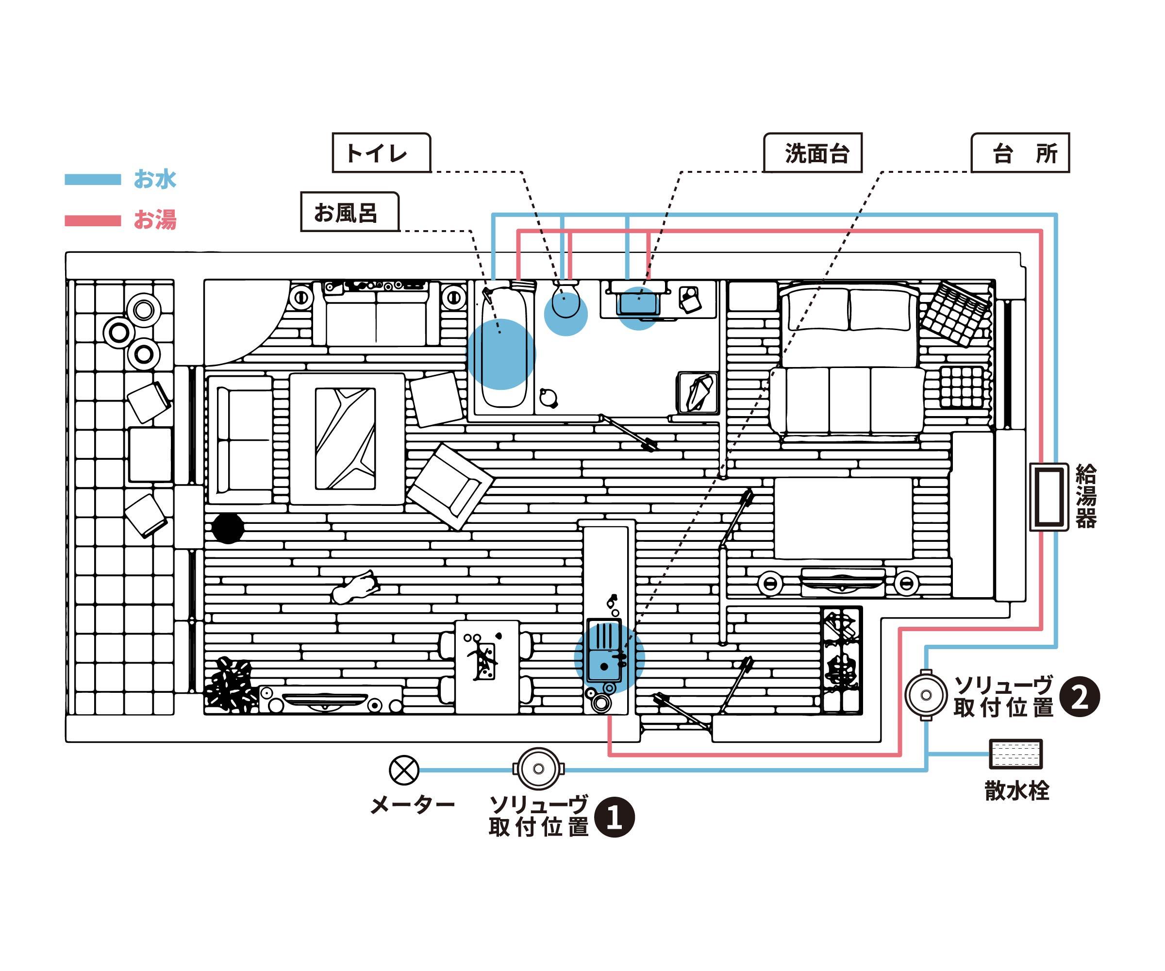 セントラル浄水器『ソリューヴ』設置例図